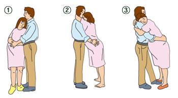 진통 시 산모에게 도움이 되는 호흡법과 자세